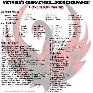 victoria's characters